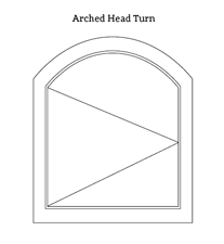 test-arched